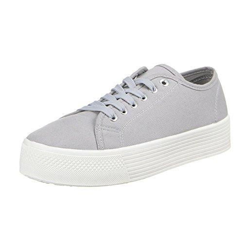Sneakers grigie per donna Primtex B679J