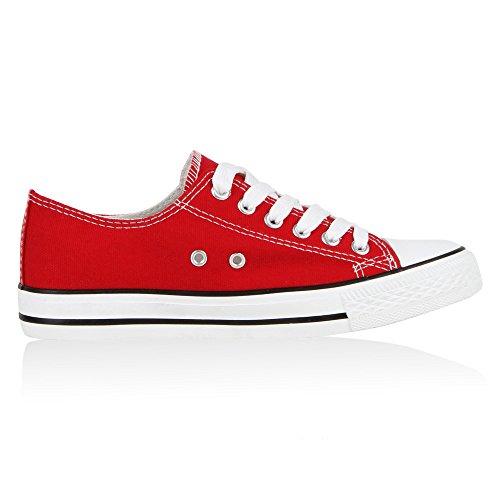 Sneakers best-boots da donna scarpe da ginnastica atletica scarpe Cords Slipper new sterling red