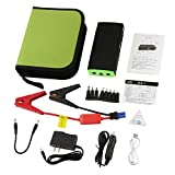 fgjhfghfjghj BLY-17 Multifunctional 68800mAh Portable Vehicle Power Auto Emergency Car Jump Starter Mini