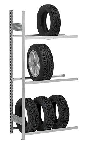 Scholz  <strong>Einsatzbereich</strong>   Garage, Keller, Lagerhalle