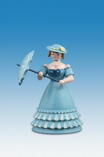 Ellmann Biedermeierfrau in Blau mit Schirm h=12 cm