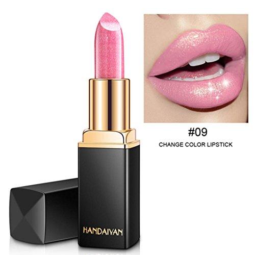Rouge à Lèvres Sonnena 2018 Imperméable à Lèvres Durable Mat Maquillage Lèvres Gloss 9 Teintes Rouge (Rouge, I)