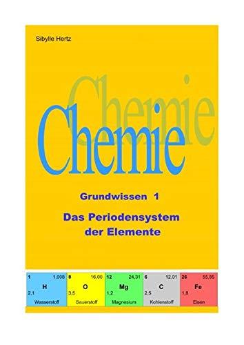 Das Periodensystem der Elemente: Chemie Grundwissen 1