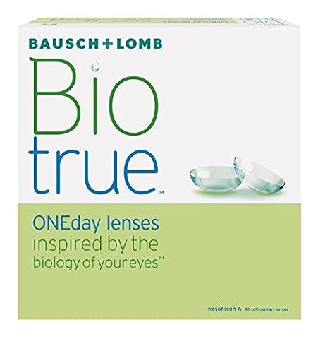 Bausch & Lomb Biotrue ONEday Tageslinsen weich, 90 Stück / BC 8.6 mm / DIA 14.2 mm / -04.50 Dioptrien