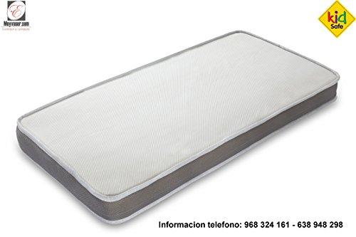 Colchon Cuna Antiaxfisia-Antiahogo 140x70