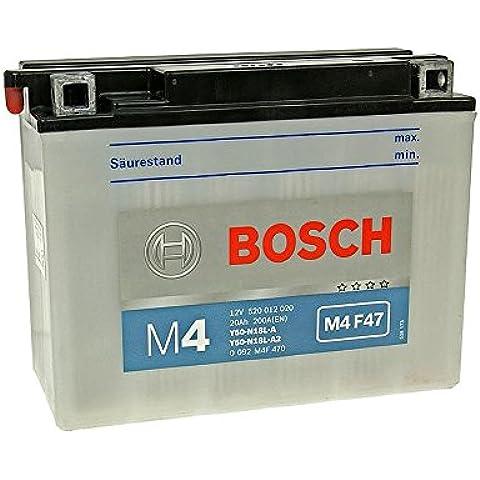 Batería Bosch Y50-n18l-a