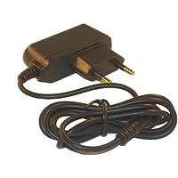 CARGADOR 220V para SAMSUNG SGH-E1070, E1150, E1190, E2100, E 1070 1150 1190 2100