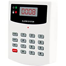König SEC-DUMMYCP10 componente de - Vigilancia (Color blanco)