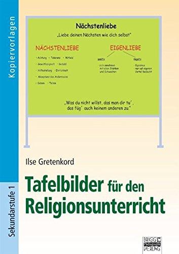 Tafelbilder - Religion: Tafelbilder für den Religionsunterricht: Kopiervorlagen