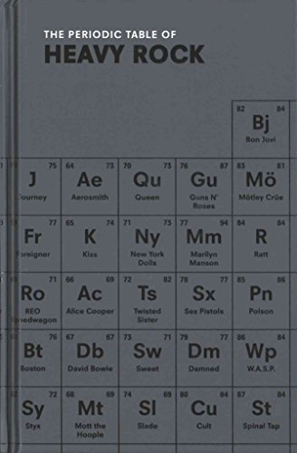 [(The Periodic Table of Heavy Rock)] [By (author) Ian Gittins] published on (October, 2015)