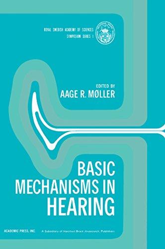 basic-mechanisms-in-hearing-royal-swedish-academy-of-science-symposium
