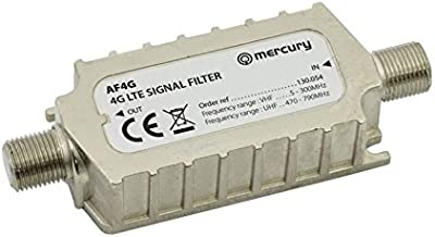 4 g LTE Blindado En Línea Filtro F Tipo Tornillo Enchufes Improves Signal