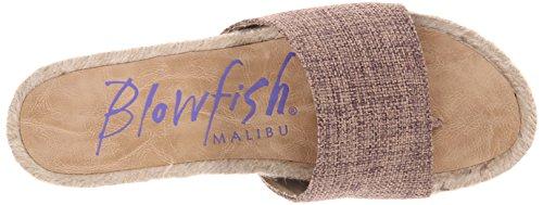 Blowfish Glore Femmes Toile Tongs Natural Feed Bag Canvas