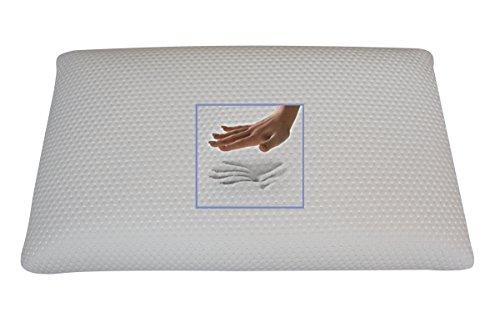 Supply24 Orthopädisches Visco Kopfkissen 80 x 40 x 18 cm Visko Nackenkissen viscoelastisches Nackenstützkissen viskoelastisches Schlafkissen softes/weiches Kissen gegen Kopfschmerzen + Verspannungen