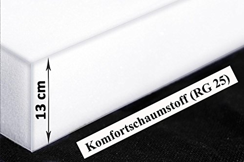 tierlando® Mobile Hundematratze HUGO BASIC | Gehobene Stabilität & Qualität! | Anti-Haar Polyester | M 80 x 60 x 13 cm | Schwarz - 4