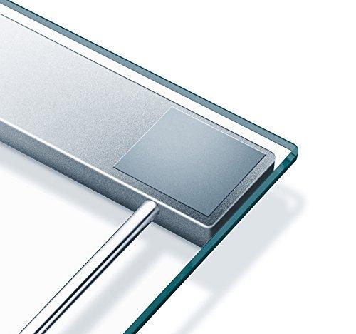 Sanitas Sgs06 Glass – Scales