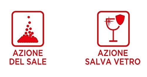 Pril-All-in-1-Gel-Sciogli-Grasso
