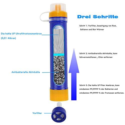 Wasserfilter Outdoor, ECHTPower 1500L Mini Tragbarer Persönlicher Wasserfilter Wasseraufbereitung Wasserreiniger - 2