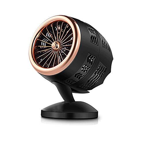 LQRYJDZ Calentador de Ventilador