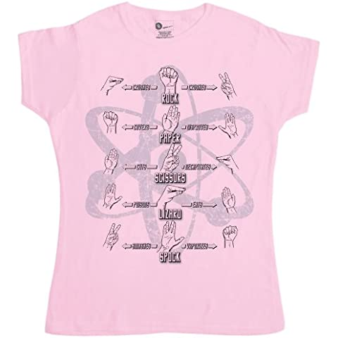 Apoyo para bola de Refugeek - inspirado en un Soldado Imperial de para mujer The Big Bang T-camiseta de la teoría - Rock tijeras de costura de papel de piel de lagarto y diseño de