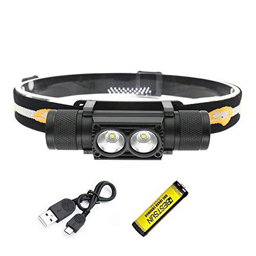 BESTSUN Stirnlampe wiederaufladbar, 2000 Lumen Stirnlampe LED super helle XML-L2 Strahler/abnehmbare Stirnlampe/stufenlos dimmbar / 6 Modi Scheinwerfer für Camping Angeln