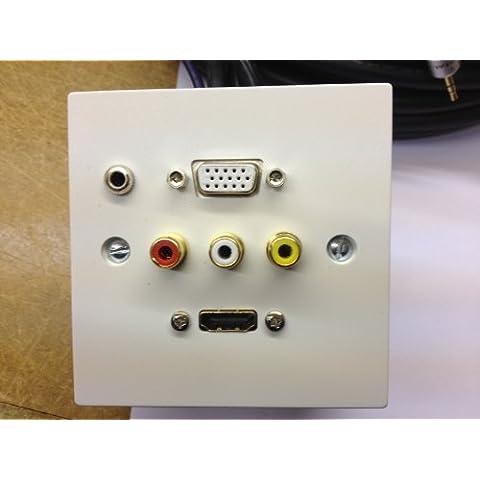Proyector Placa De Pared–SVGA, HDMI, 3x RCA (rojo, blanco, amarillo) + 3,5mm montado con cable de 2m caja