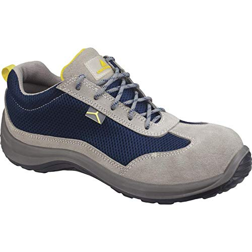 S1, S1P, S2, S3 Safety footwear EN 20345 Safety Shoes Today