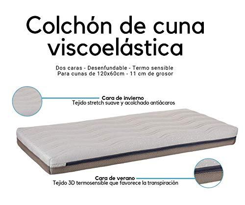 Colchon para cuna de 60x120 viscoelástico desenfundable dos caras Varias Medidas Fabricado en España (117x57 cm)