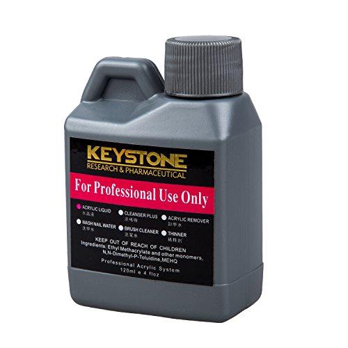 REFURBISHHOUSE Liquido acrilico profesional puntas