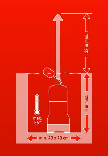 Einhell-Tauchdruckpumpe-GC-DW-900-N-900-W-max-6000-lh-32-m-Frderhhe-Fremdkrper-bis-25-mm-Stufenlos-hhenverstellbarer-Schwimmerschalter