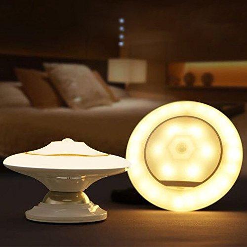 Nachtlicht für Kinder, USB Wiederaufladbar, LED Wandleuchte, 360° Drehbar, Wandlampe, Wandmontage, Bewegungsmelder, Tragbar, Magnetisch, LED Nachtlampe Baby, Sensor, LED Beleuchtung