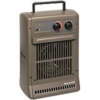 Duracraft CZ 2104 E - Calefactor