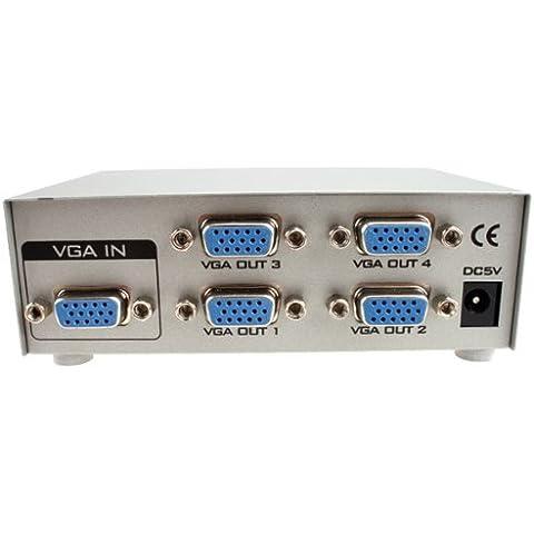 IMAGE® 1 PC To 4 Monitors VGA/SVGA LCD CRT 4
