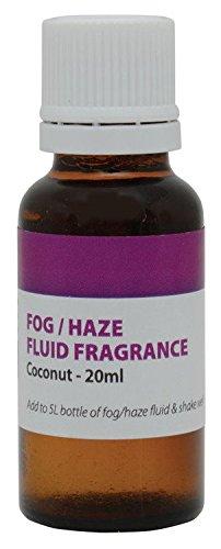 Fragrance For...