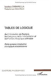 Tables de logique Sur l'Introduction de Porphyre, les Catégories, le De l'interprétation et les Premiers Analytiques d'Aristote : Petite synopse introductive à la logique aristotélicienne