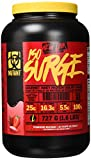Mutant Iso Surge 727 g Strawberry Milkshake