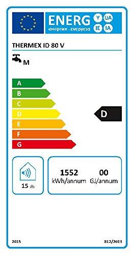 Elektrischer Warmwasserbereiter Thermex