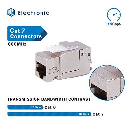 LW Electronic Keystone 50µ Vergoldung RJ45 LAN Kabel CAT 7 geschirmt 10 GBit/s 600 MHz Ethernet werkzeuglos für Cat7 /Cat7a und Cat6a Netzwerkkabel Verlegekabel