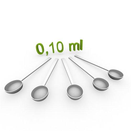 100 Stevia Dosierlöffel Messlöffel Portionierer 0,10ml aus Kunststoff weiß zur Dosierung von Stevia Extrakten und Stevia Pulver