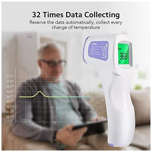 Forehead Thermometer CocoBear Digital