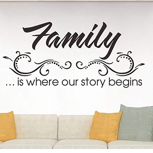 amilie Ist, Wo Unsere Geschichte Beginnt Brief MusterWandaufkleberPvc Removable Home Decor Diy Wandkunst ()