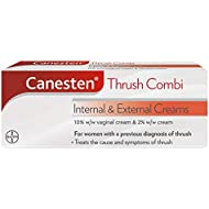 Canesten Thrush Combi Internal and External Creams