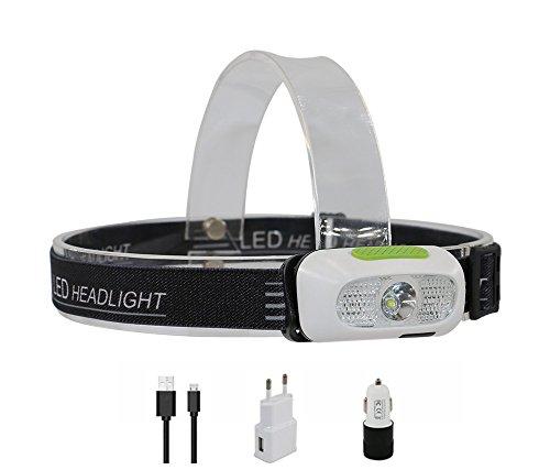 Glighone LED Kopflampen mit Rotlicht USB Stirnlampe Hell Wideraufladbar Wasserdicht 20-140LM für Joggen Laufen Wandern Angeln Jagen Camping...EU Stecker