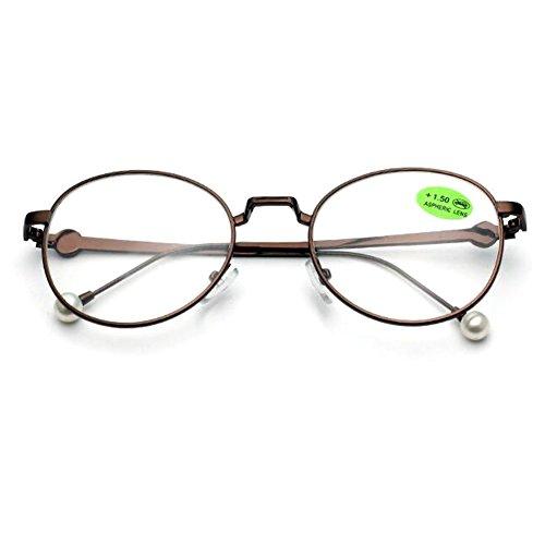 Zhuhaixmy Vintage stilvolle Lesebrille übergroße Brillen Runde Metall großen Rahmen Brillen 1.0 1.5 2.0 2.5 3.0 3.5 4.0