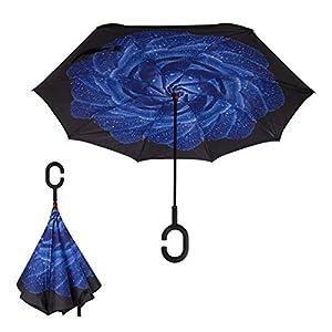 Paraguas Reversible, Paraguas Doble Capa