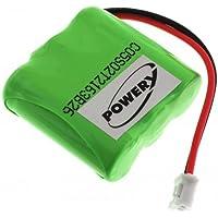 Batería para Binatone Commodore CT300