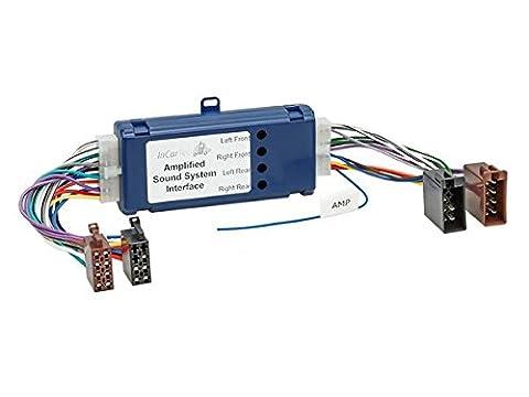 ACV 1230-51 Aktivsystemadapter für Saab/Nissan/Mazda/Land Rover (4 Kanal) (Skyline Pin)