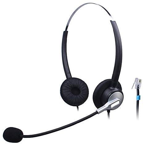 Wantek Binaural Call Center Téléphone Casque avec Noise Cancelling Micro pour Cisco Unified IP Téléphones 7940G 7941G 7942G 7945G et Plantronics M10 MX10 Vista Modular Adaptateur (H120S02B)