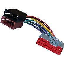 AERZETIX: Adaptador cable enchufe ISO para radio de coche, vehiculos