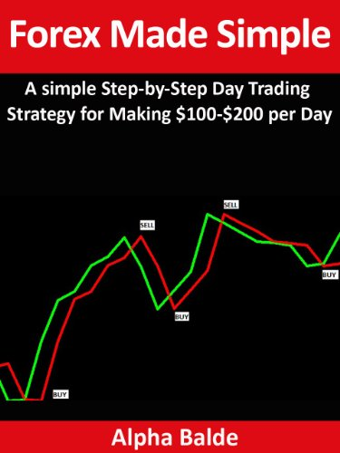 Make 100 a day trading forex